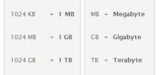 WHAT IS KB MB GB TB PB IN COMPUTER AND TRICK FOR REMEMBER