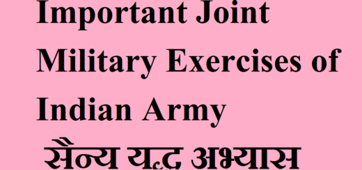 Important Joint Military Exercises of Indian Army